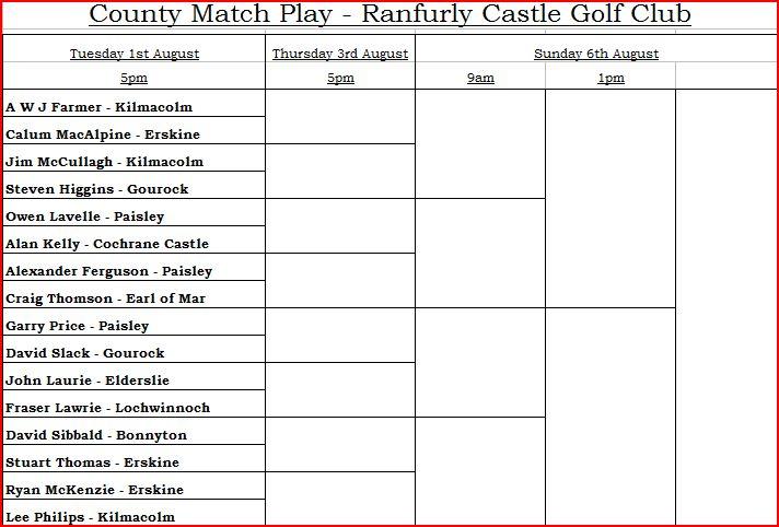 County Champ Matchplay Draw